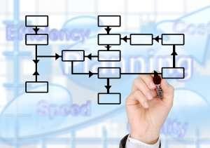 Gestire il cambiamento organizzativo attraverso il controllo di gestione @ Confindustria Genova